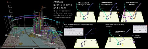 I have been searching for cartography in which tracking in time and space of passenger movements in an urban area have been visualized. I could not yet find an example of such mapping (though it must have been done already somewhere) but did find this interesting example whereby space is plotted on the x-y axis and time on the z-axis. Such a map is of course not a static rendering, but can be made highly interactive whereby the user of the system can zoom in on specific spot or a specific point in time and enlarge it or look at it from another time/space perspective. For reference of the source see note (**). Click image to see bigger version.
