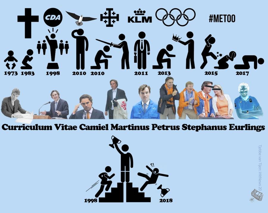 iHitNews19_Eurlings_Olympische_boetdoening_compleet