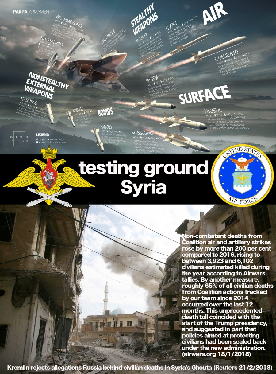 iHitNews33_Syria_testing-ground_Airforces_Russia_USA